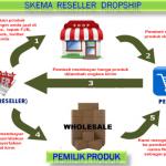 Tips Sukses Bisnis Online Dropship